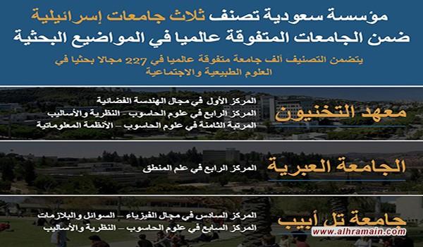 مؤسسة سعودية في الإمارات تشيد بـ3 جامعات إسرائيلية